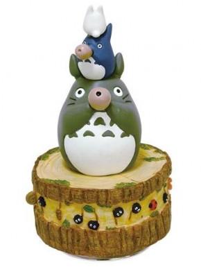 Caja de Música Totoro Band 21 cm