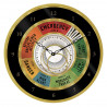 Reloj de Pared Animales Fantásticos Macusa